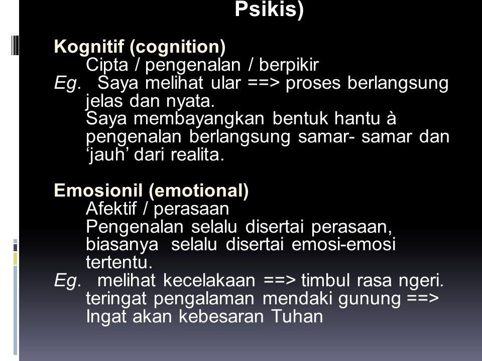 Konatif (conation) Karsa / kehendak / kemauan / nafsu- nafsu manusia.