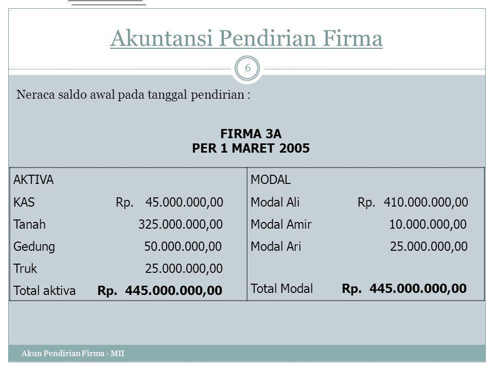 Akuntansi Pendirian Firma Neraca saldo awal pada tanggal pendirian : FIRMA 3A PER 1 MARET 2005 AKTIVA KAS Rp.