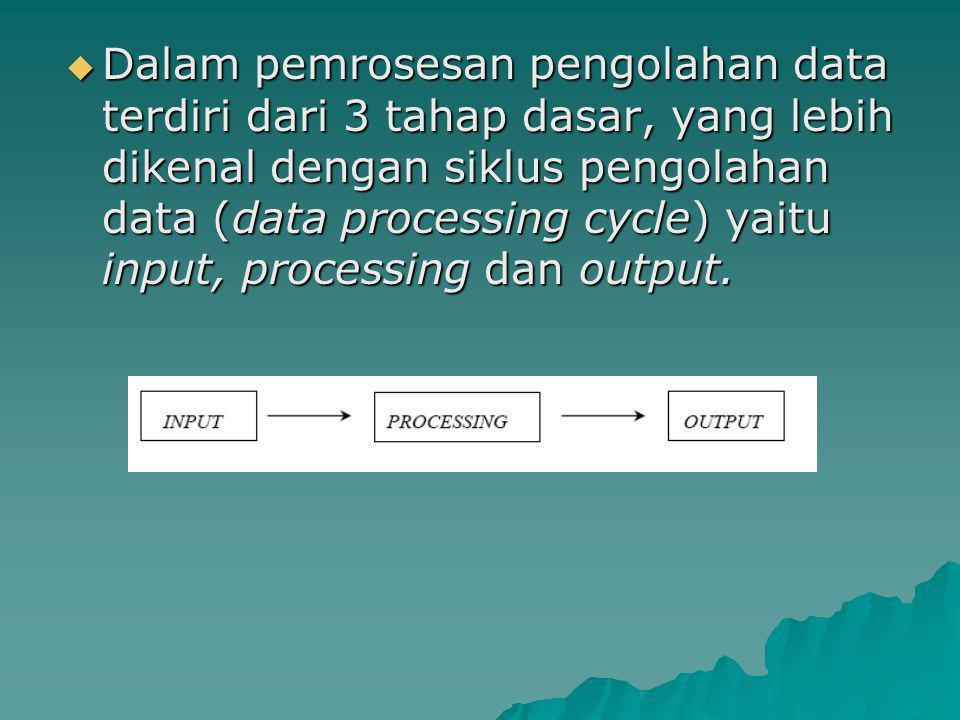  Input, merupakan proses memasukkan data ke dalam proses komputer lewat alat input (input device)  Processing, merupakan proses pengolahan data yang sudah dimasukkan yang dilakukan oleh pemroses (Processing device), yang dapat berupa proses menghitung, membandingkan, mengklasifikasikan, mengurutkan, mengendalkan dan sebagainya.