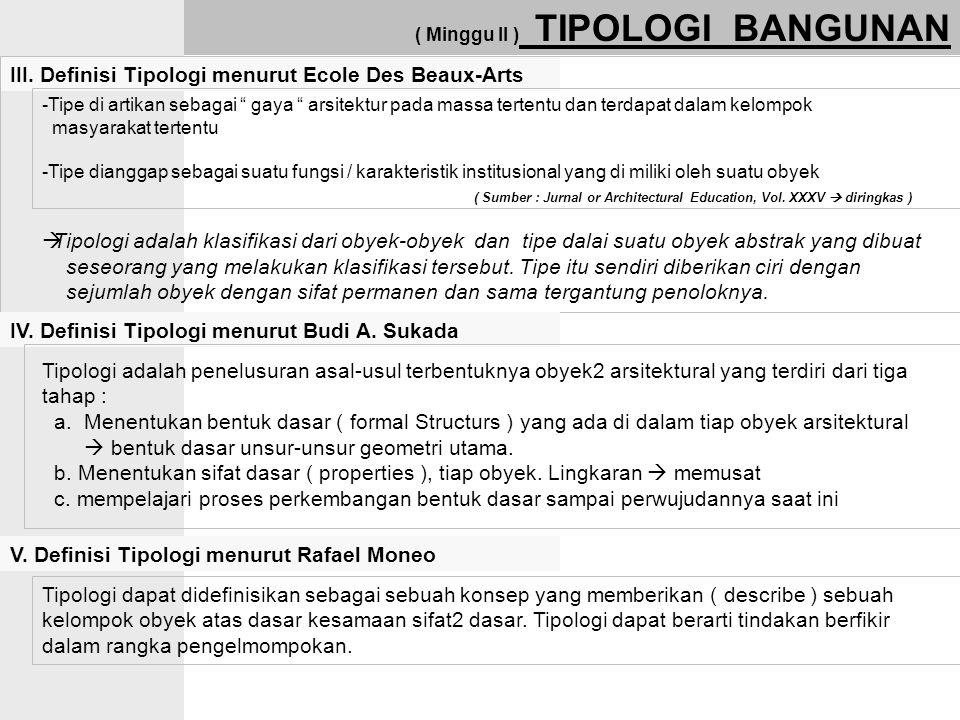 ( Minggu II ) TIPOLOGI BANGUNAN ( Sumber : Jurnal or Architectural Education, Vol. XXXV  diringkas ) III. Definisi Tipologi menurut Ecole Des Beaux-A