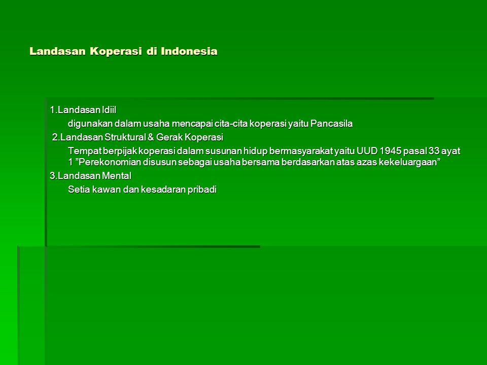 Landasan Koperasi di Indonesia 1.Landasan Idiil digunakan dalam usaha mencapai cita-cita koperasi yaitu Pancasila 2.Landasan Struktural & Gerak Koperasi 2.Landasan Struktural & Gerak Koperasi Tempat berpijak koperasi dalam susunan hidup bermasyarakat yaitu UUD 1945 pasal 33 ayat 1 Perekonomian disusun sebagai usaha bersama berdasarkan atas azas kekeluargaan 3.Landasan Mental Setia kawan dan kesadaran pribadi