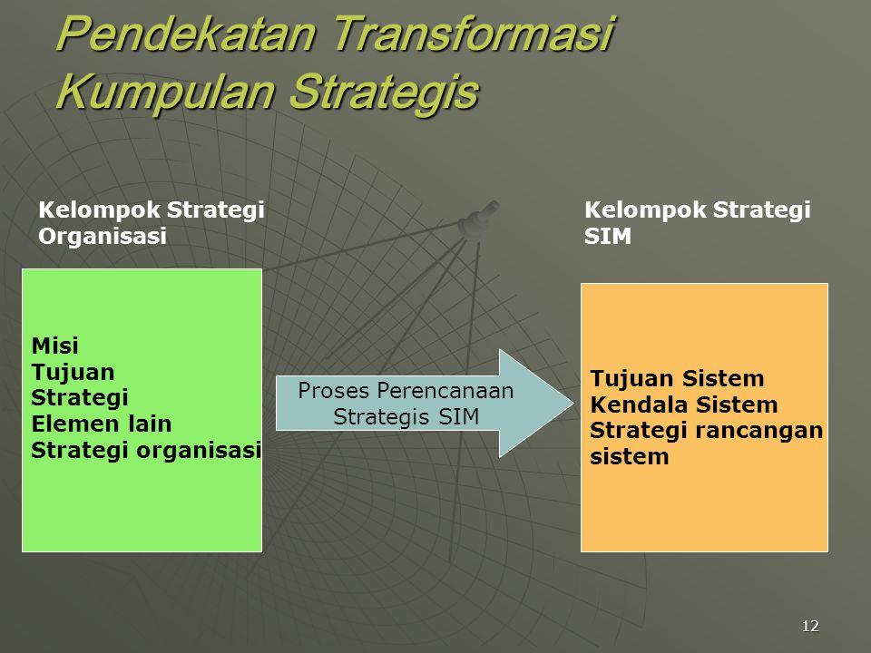 12 Pendekatan Transformasi Kumpulan Strategis Tujuan Sistem Kendala Sistem Strategi rancangan sistem Misi Tujuan Strategi Elemen lain Strategi organis