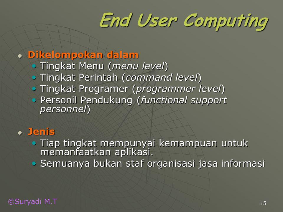 ©Suryadi M.T 15 End User Computing  Dikelompokan dalam Tingkat Menu (menu level) Tingkat Menu (menu level) Tingkat Perintah (command level) Tingkat P