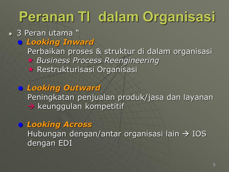 """5 Peranan TI dalam Organisasi  3 Peran utama """"  Looking Inward  Looking Inward Perbaikan proses & struktur di dalam organisasi Perbaikan proses & s"""