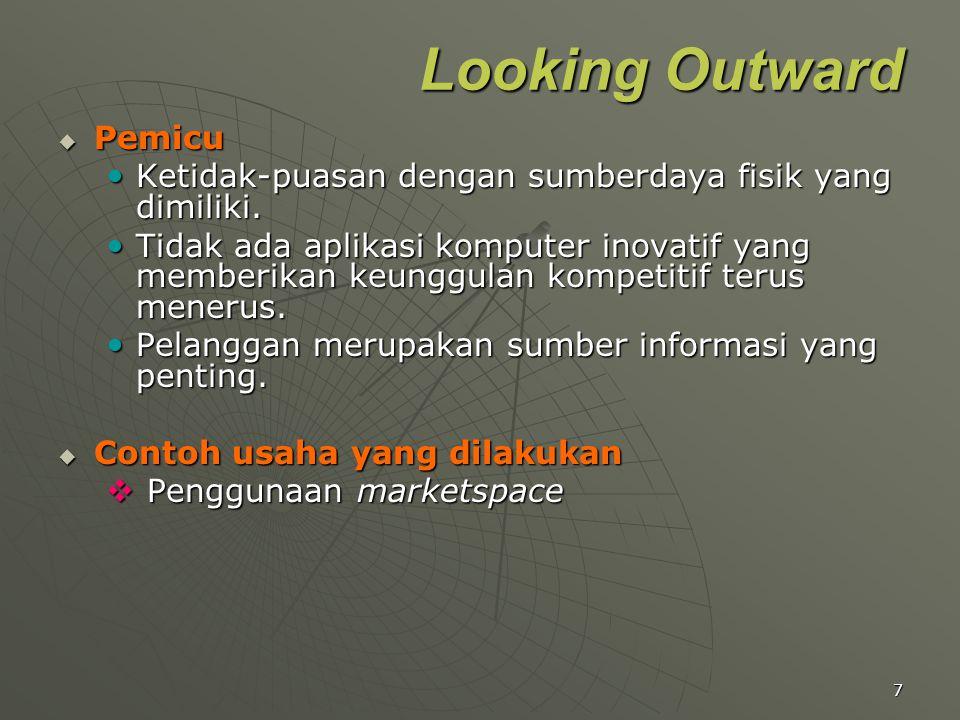 7 Looking Outward  Pemicu Ketidak-puasan dengan sumberdaya fisik yang dimiliki. Ketidak-puasan dengan sumberdaya fisik yang dimiliki. Tidak ada aplik