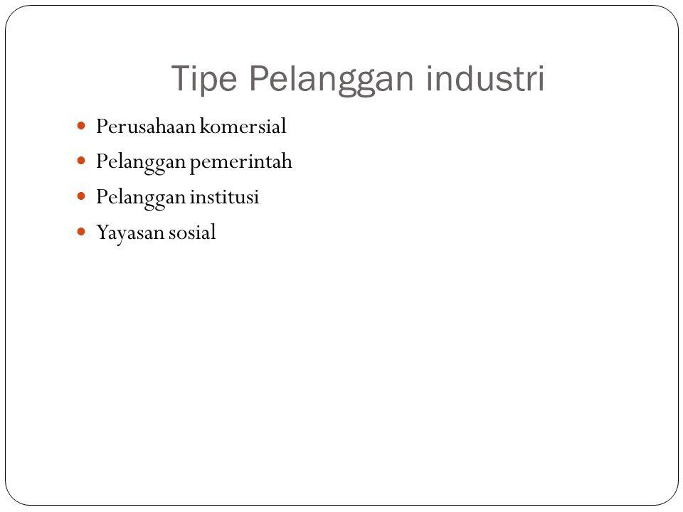 Tipe Pelanggan industri Perusahaan komersial Pelanggan pemerintah Pelanggan institusi Yayasan sosial