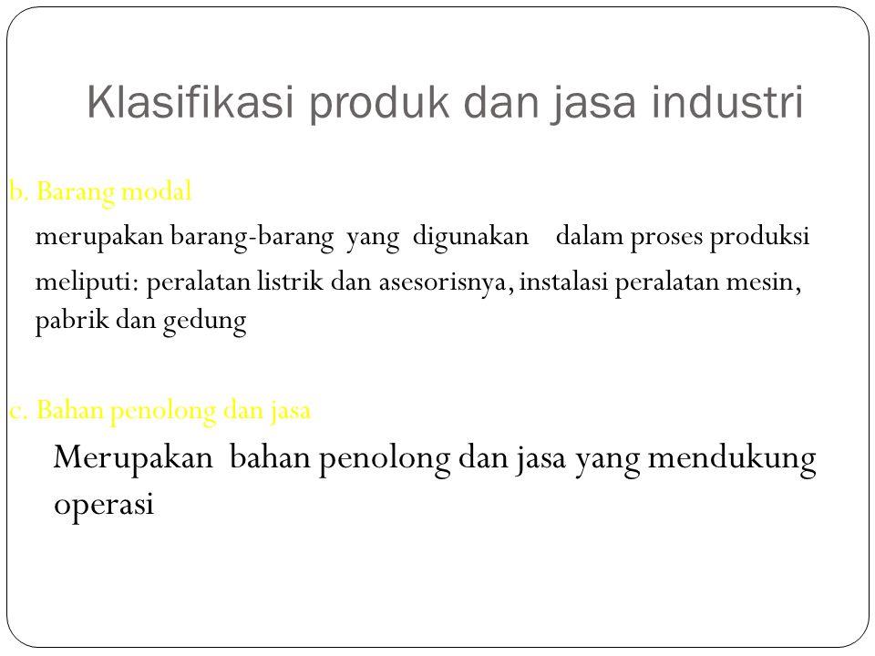 Klasifikasi produk dan jasa industri b. Barang modal merupakan barang-barang yang digunakan dalam proses produksi meliputi: peralatan listrik dan ases