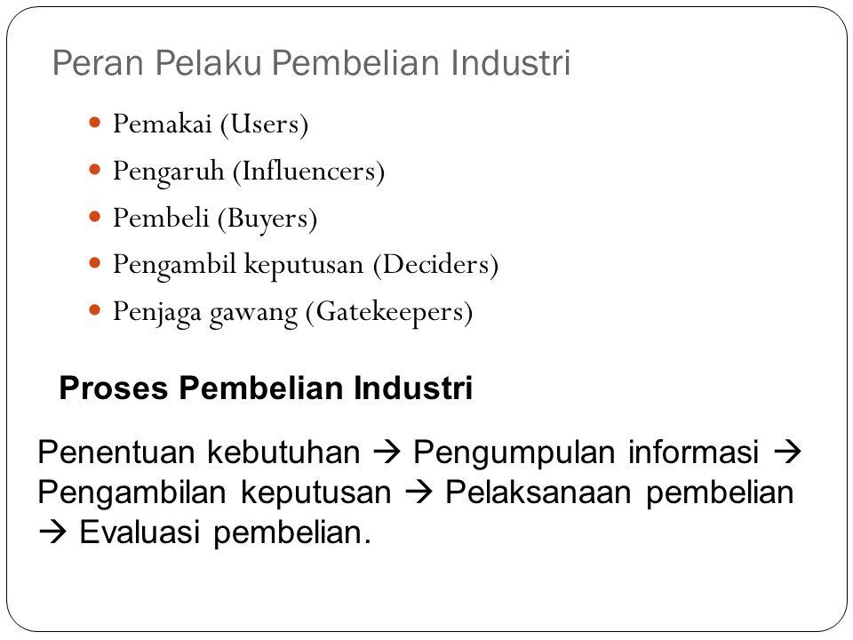 Peran Pelaku Pembelian Industri Pemakai (Users) Pengaruh (Influencers) Pembeli (Buyers) Pengambil keputusan (Deciders) Penjaga gawang (Gatekeepers) Pr