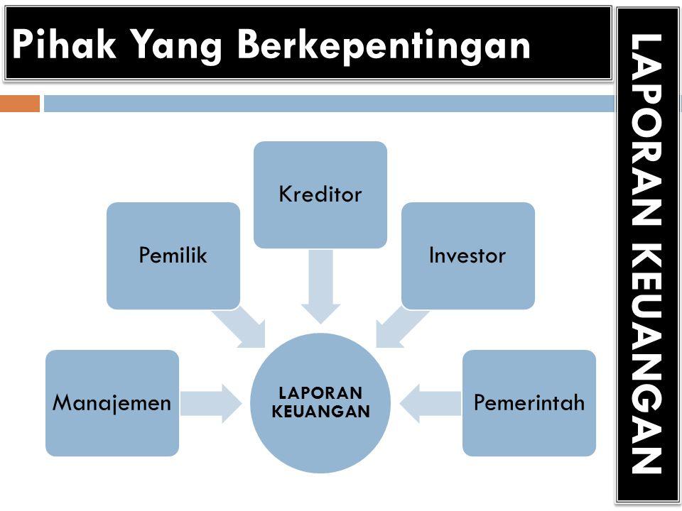 ManajemenPemilikKreditorInvestorPemerintah Pihak Yang Berkepentingan