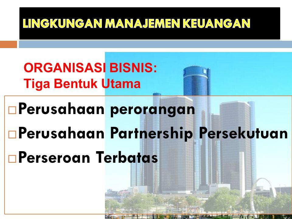 ORGANISASI BISNIS: Tiga Bentuk Utama  Perusahaan perorangan  Perusahaan Partnership Persekutuan  Perseroan Terbatas