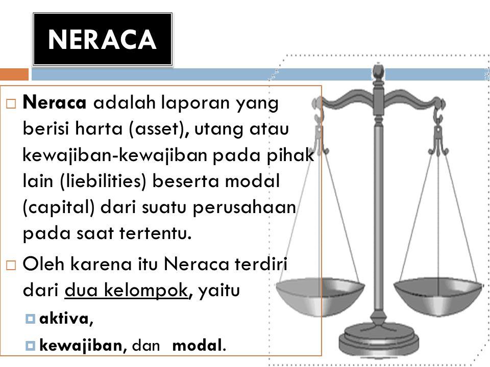 NERACA  Neraca adalah laporan yang berisi harta (asset), utang atau kewajiban-kewajiban pada pihak lain (liebilities) beserta modal (capital) dari su