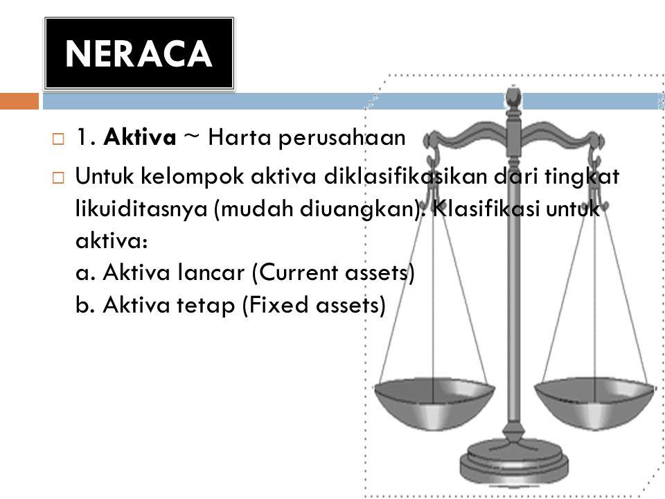 NERACA  1. Aktiva ~ Harta perusahaan  Untuk kelompok aktiva diklasifikasikan dari tingkat likuiditasnya (mudah diuangkan). Klasifikasi untuk aktiva: