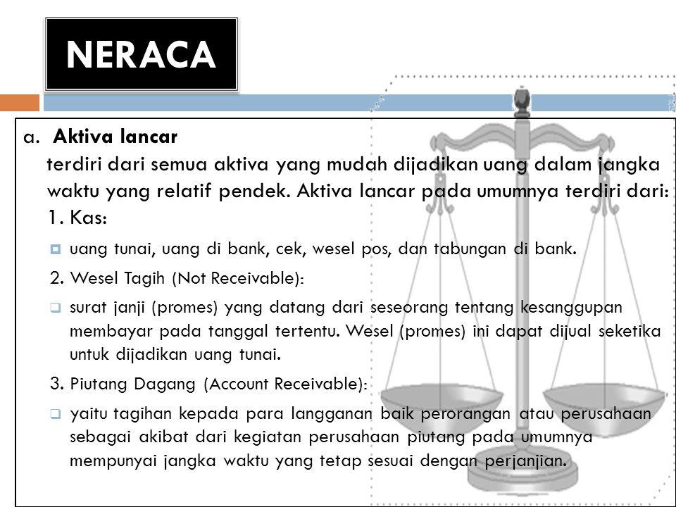 NERACA a. Aktiva lancar terdiri dari semua aktiva yang mudah dijadikan uang dalam jangka waktu yang relatif pendek. Aktiva lancar pada umumnya terdiri