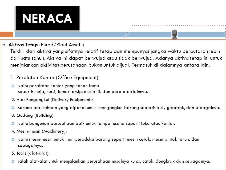 NERACA b. Aktiva Tetap (Fixed/Plant Assets) Terdiri dari aktiva yang sifatnya relatif tetap dan mempunyai jangka waktu perputaran lebih dari satu tahu