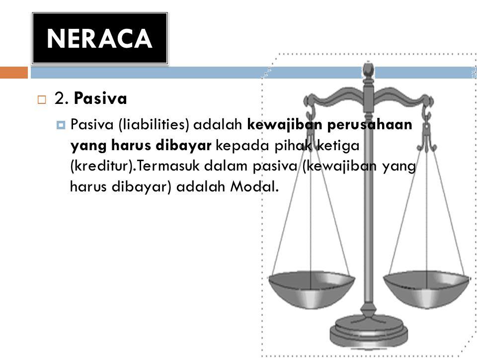 NERACA  2. Pasiva  Pasiva (liabilities) adalah kewajiban perusahaan yang harus dibayar kepada pihak ketiga (kreditur).Termasuk dalam pasiva (kewajib