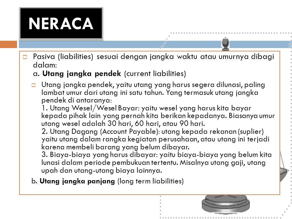 NERACA  Pasiva (liabilities) sesuai dengan jangka waktu atau umurnya dibagi dalam: a. Utang jangka pendek (current liabilities)  Utang jangka pendek