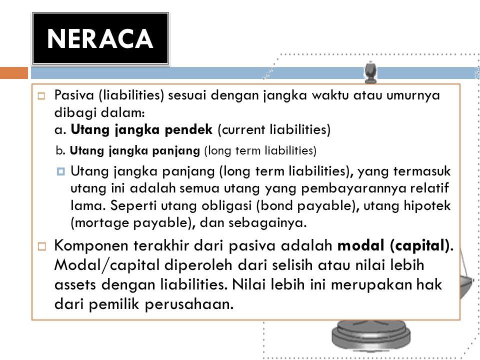 NERACA  Pasiva (liabilities) sesuai dengan jangka waktu atau umurnya dibagi dalam: a. Utang jangka pendek (current liabilities) b. Utang jangka panja