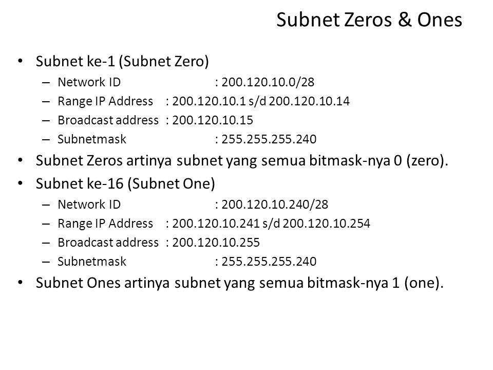 Daftar Subnet Dosen mengisi 11 subnet yang masih kosong ini Digit biner yang diwarnai adalah bit mask untuk subnet atau Network ID (0000 s/d 1111)