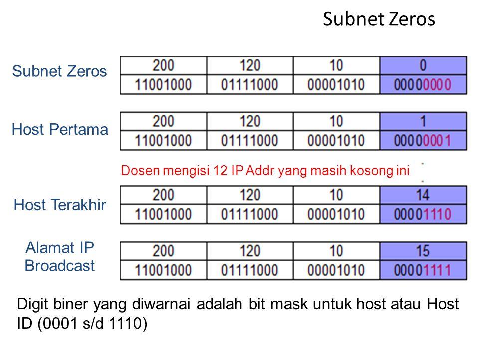 Subnet Zeros & Ones Subnet ke-1 (Subnet Zero) – Network ID: 200.120.10.0/28 – Range IP Address: 200.120.10.1 s/d 200.120.10.14 – Broadcast address: 20