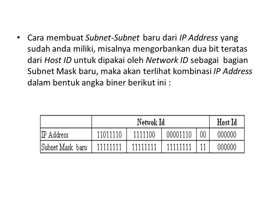 Contoh Subneting 1 IP Address : Kelas C IP Address : 222.124.14.0 Subnet Mask: 255.255.255.0 IP Address & Subnet Mask ditulis dalam bentuk angka biner