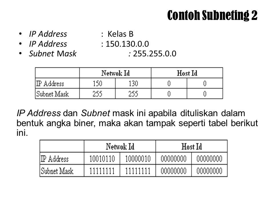 Contoh Subneting 2 IP Address : Kelas B IP Address : 150.130.0.0 Subnet Mask: 255.255.0.0 IP Address dan Subnet mask ini apabila dituliskan dalam bentuk angka biner, maka akan tampak seperti tabel berikut ini.