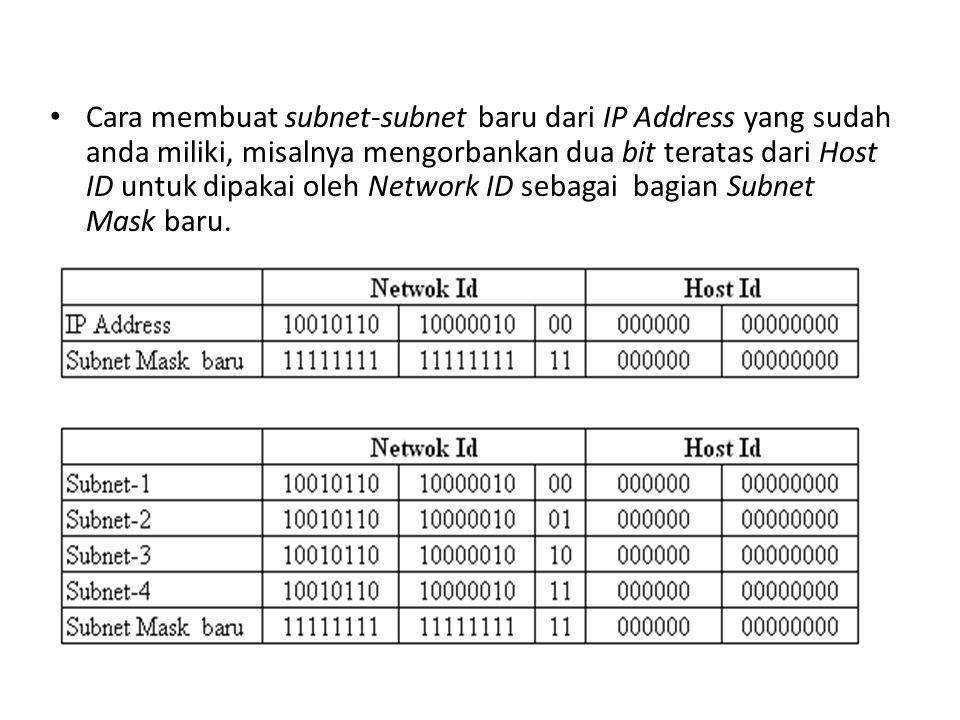 Contoh Subneting 2 IP Address : Kelas B IP Address : 150.130.0.0 Subnet Mask: 255.255.0.0 IP Address dan Subnet mask ini apabila dituliskan dalam bent