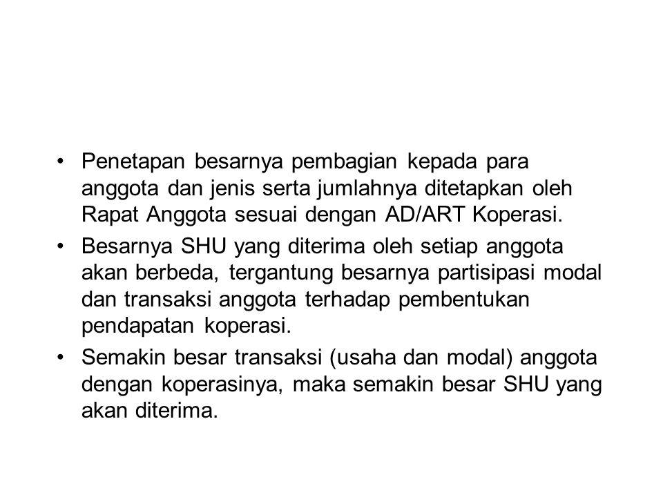 INFORMASI DASAR Beberapa informasi dasar dalam penghitungan SHU anggota diketahui sebagai berikut.