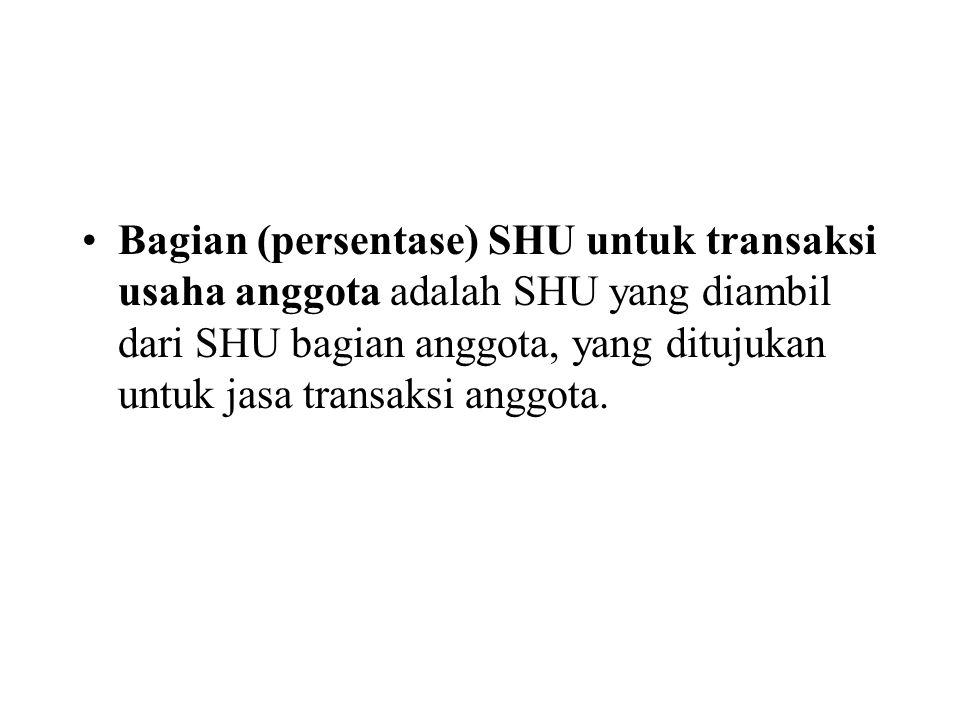Rumus Pembagian SHU Menurut UU No.