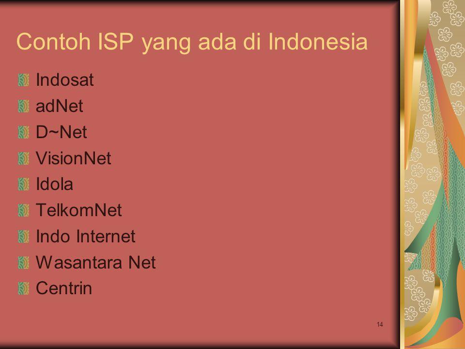 14 Contoh ISP yang ada di Indonesia Indosat adNet D~Net VisionNet Idola TelkomNet Indo Internet Wasantara Net Centrin
