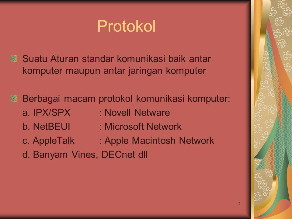 4 Protokol Suatu Aturan standar komunikasi baik antar komputer maupun antar jaringan komputer Berbagai macam protokol komunikasi komputer: a. IPX/SPX: