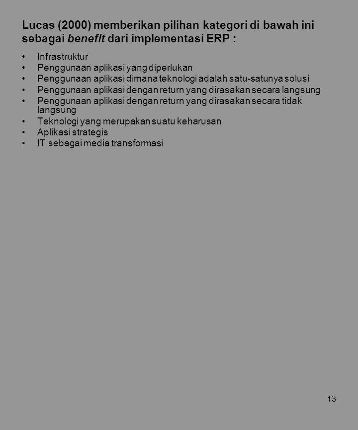13 Lucas (2000) memberikan pilihan kategori di bawah ini sebagai benefit dari implementasi ERP : Infrastruktur Penggunaan aplikasi yang diperlukan Pen