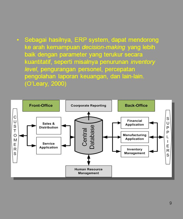 10 Pendekatan Implementasi ERP 1.