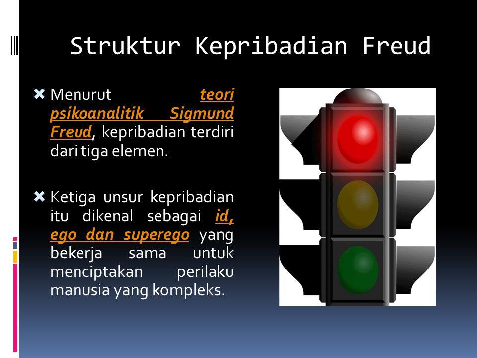 Struktur Kepribadian Freud  Menurut teori psikoanalitik Sigmund Freud, kepribadian terdiri dari tiga elemen.teori psikoanalitik Sigmund Freud  Ketig