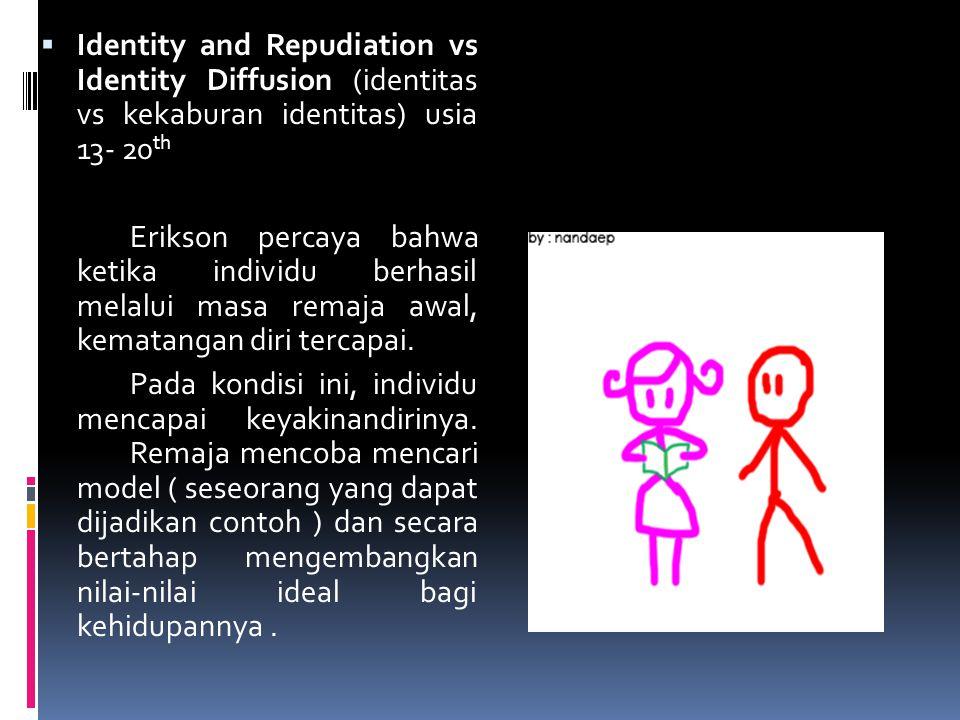  Identity and Repudiation vs Identity Diffusion (identitas vs kekaburan identitas) usia 13- 20 th Erikson percaya bahwa ketika individu berhasil mela