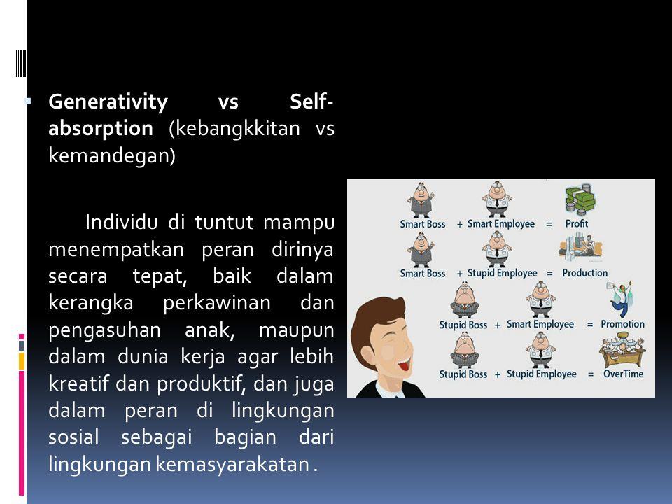  Generativity vs Self- absorption (kebangkkitan vs kemandegan) Individu di tuntut mampu menempatkan peran dirinya secara tepat, baik dalam kerangka p