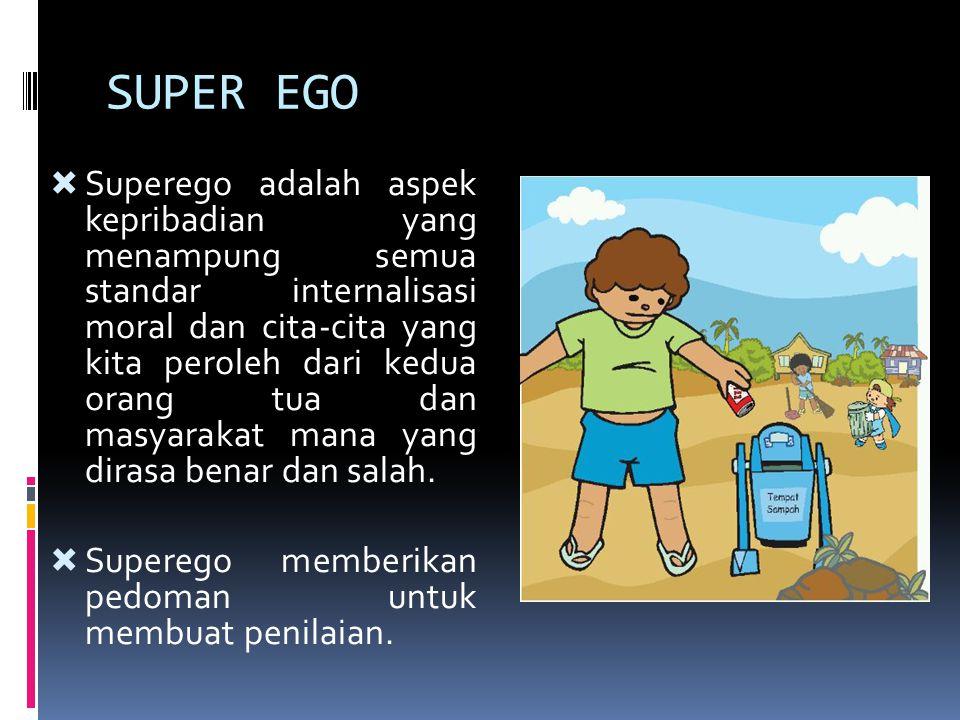 SUPER EGO  Superego adalah aspek kepribadian yang menampung semua standar internalisasi moral dan cita-cita yang kita peroleh dari kedua orang tua da