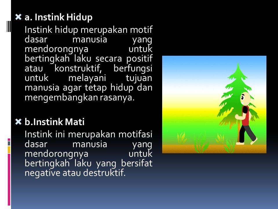  a. Instink Hidup Instink hidup merupakan motif dasar manusia yang mendorongnya untuk bertingkah laku secara positif atau konstruktif, berfungsi untu