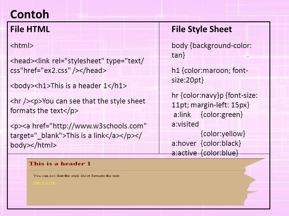 File HTML <link rel= stylesheet type= text/ css href= ex2.css /> This is a header 1 You can see that the style sheet formats the text This is a link File Style Sheet body {background-color: tan} h1 {color:maroon; font- size:20pt} hr {color:navy}p {font-size: 11pt; margin-left: 15px} a:link {color:green} a:visited {color:yellow} a:hover {color:black} a:active{color:blue} Contoh