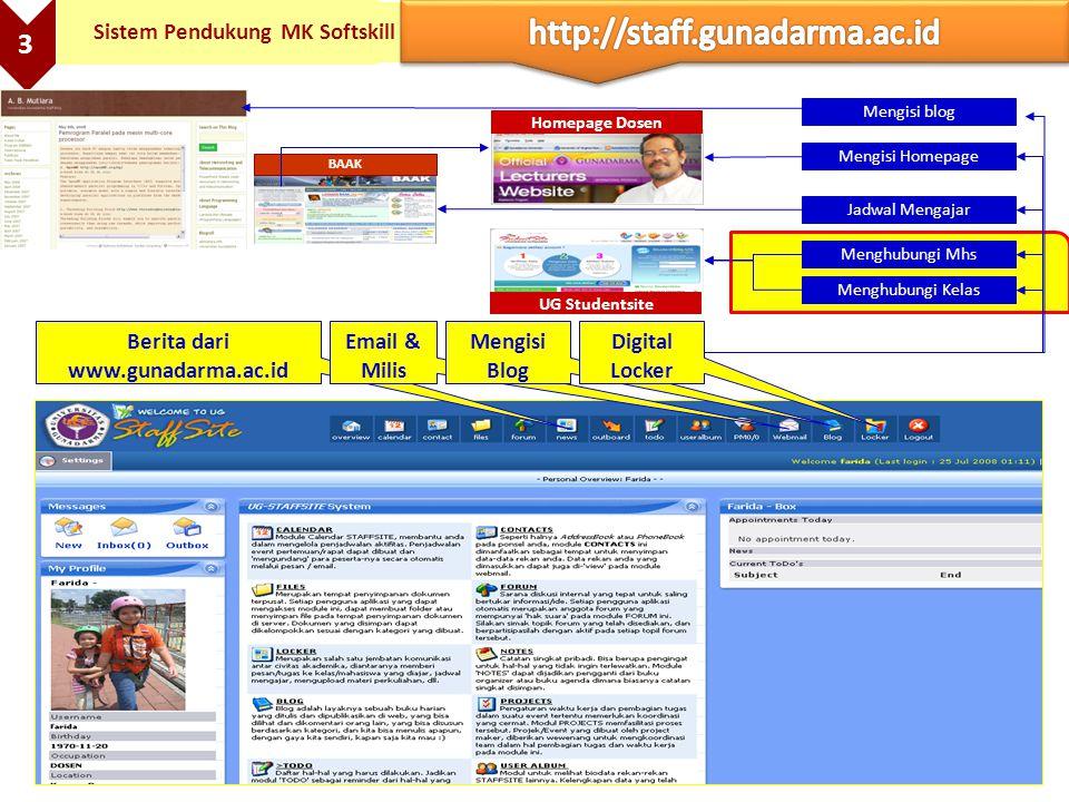 3 Sistem Pendukung MK Softskill Berita dari www.gunadarma.ac.id Email & Milis Mengisi Blog Digital Locker Jadwal Mengajar Menghubungi Mhs Menghubungi