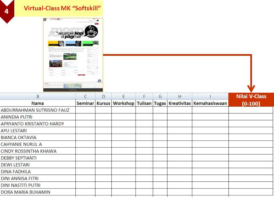 "4 Virtual-Class MK ""Softskill"" Nilai V-Class (0-100)"