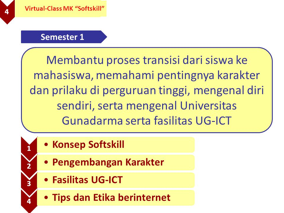 "4 Virtual-Class MK ""Softskill"" 1 Konsep Softskill 2 Pengembangan Karakter 3 Fasilitas UG-ICT 4 Tips dan Etika berinternet Semester 1 Membantu proses t"