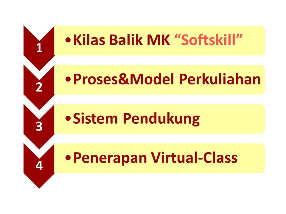 """1 Kilas Balik MK """"Softskill"""" 2 Proses&Model Perkuliahan 3 Sistem Pendukung 4 Penerapan Virtual-Class"""