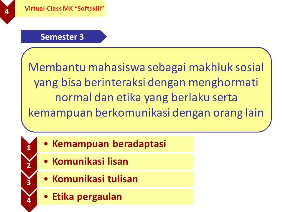 """4 Virtual-Class MK """"Softskill"""" 1 Kemampuan beradaptasi 2 Komunikasi lisan 3 Komunikasi tulisan 4 Etika pergaulan Semester 3 Membantu mahasiswa sebagai"""