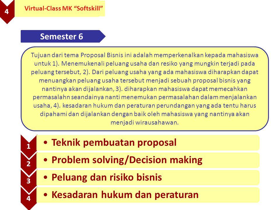 """4 Virtual-Class MK """"Softskill"""" 1 Teknik pembuatan proposal 2 Problem solving/Decision making 3 Peluang dan risiko bisnis 4 Kesadaran hukum dan peratur"""