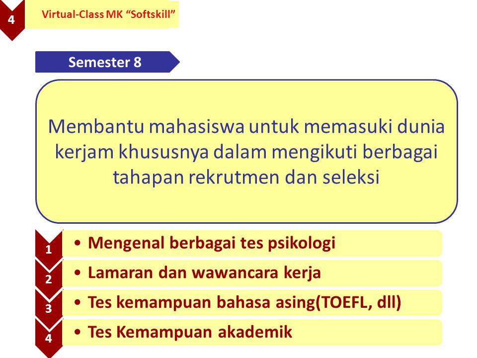 """4 Virtual-Class MK """"Softskill"""" 1 Mengenal berbagai tes psikologi 2 Lamaran dan wawancara kerja 3 Tes kemampuan bahasa asing(TOEFL, dll) 4 Tes Kemampua"""