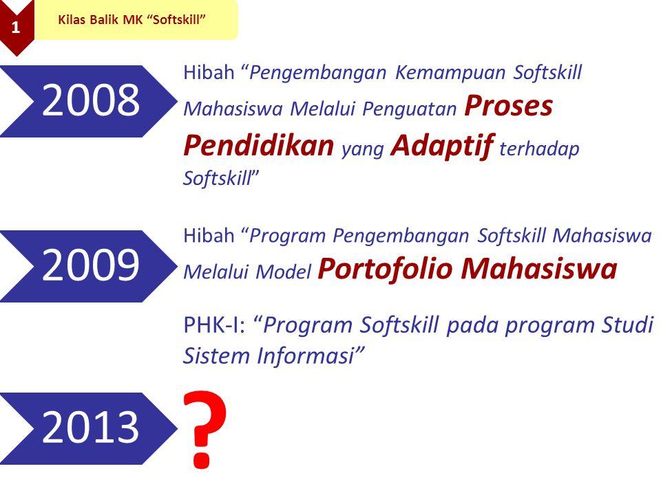 """1 Kilas Balik MK """"Softskill"""" 2008 2009 2013 Hibah """"Pengembangan Kemampuan Softskill Mahasiswa Melalui Penguatan Proses Pendidikan yang Adaptif terhada"""