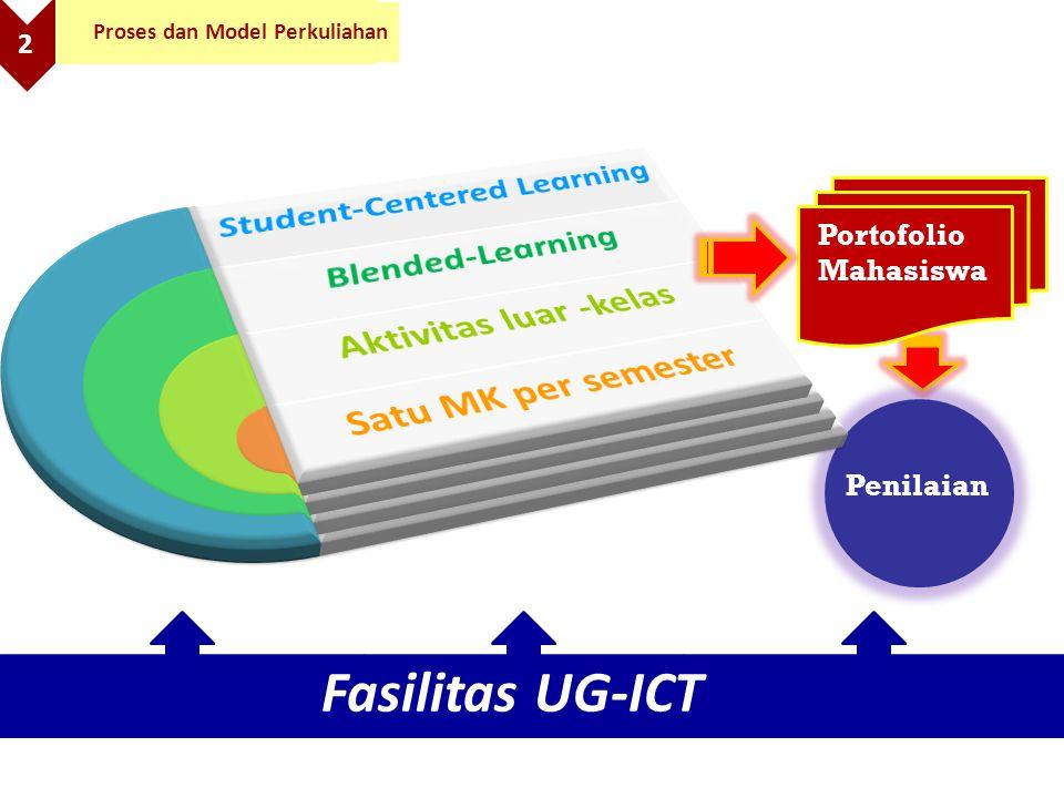 Portofolio Mahasiswa Penilaian Fasilitas UG-ICT 2 Proses dan Model Perkuliahan