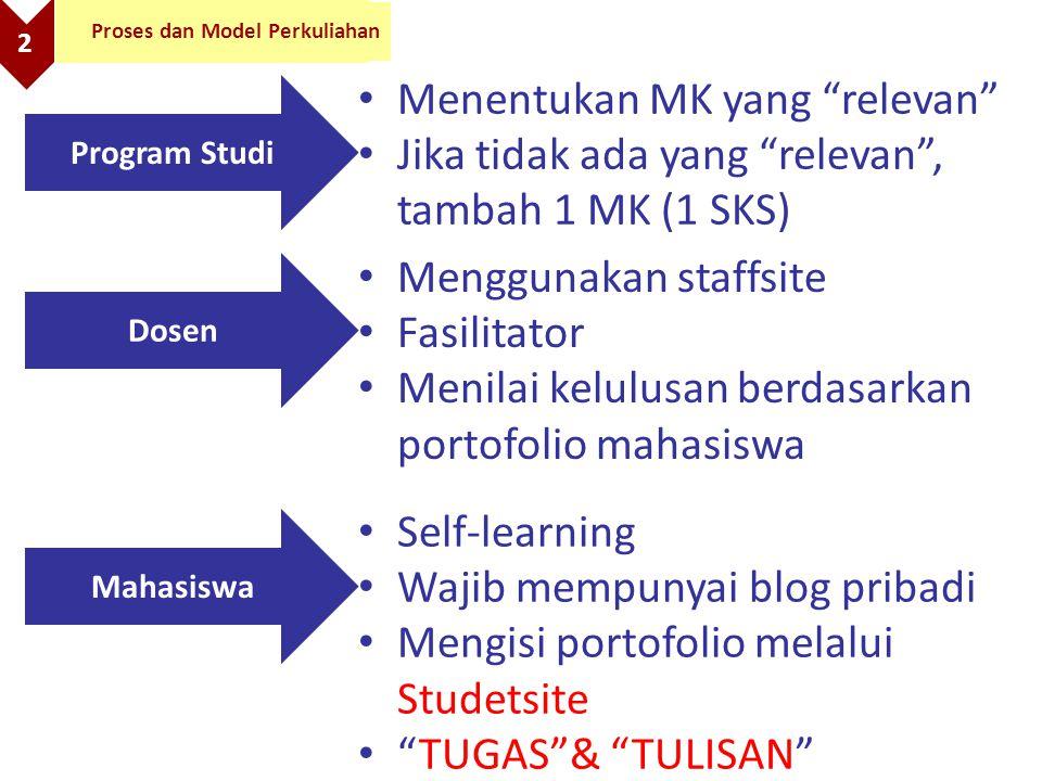 """2 Program Studi Dosen Mahasiswa Menentukan MK yang """"relevan"""" Jika tidak ada yang """"relevan"""", tambah 1 MK (1 SKS) Menggunakan staffsite Fasilitator Meni"""