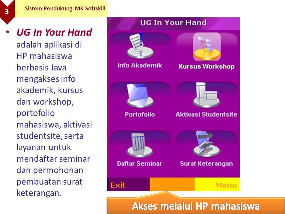 3 Sistem Pendukung MK Softskill UG In Your Hand adalah aplikasi di HP mahasiswa berbasis Java mengakses info akademik, kursus dan workshop, portofolio