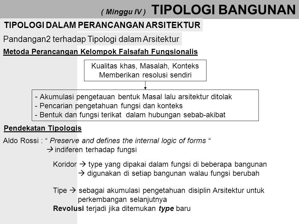 ( Minggu IV ) TIPOLOGI BANGUNAN TIPOLOGI DALAM PERANCANGAN ARSITEKTUR Pandangan2 terhadap Tipologi dalam Arsitektur Metoda Perancangan Kelompok Falsaf